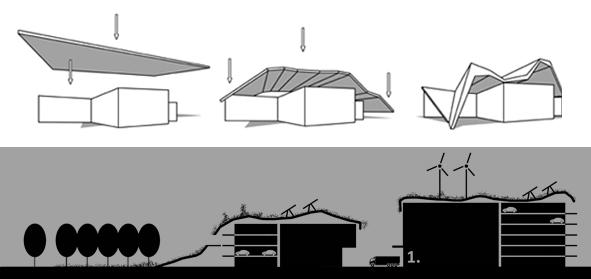 Ontwerpend onderzoek profilering bedrijventerrein Westfields, Oirschot